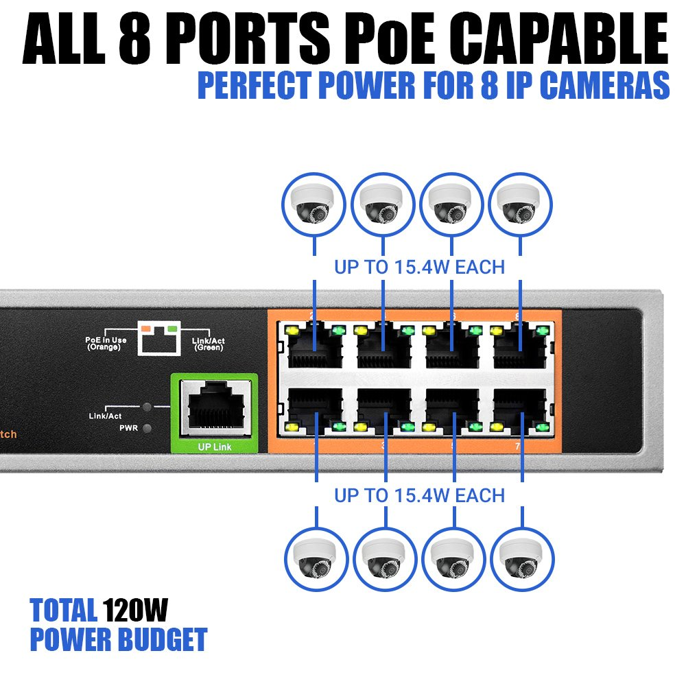 BV-Tech 9 Port PoE Switch (8 PoE Ports | 1 Uplink Port) – 120W – 802.3af by BV-Tech (Image #3)