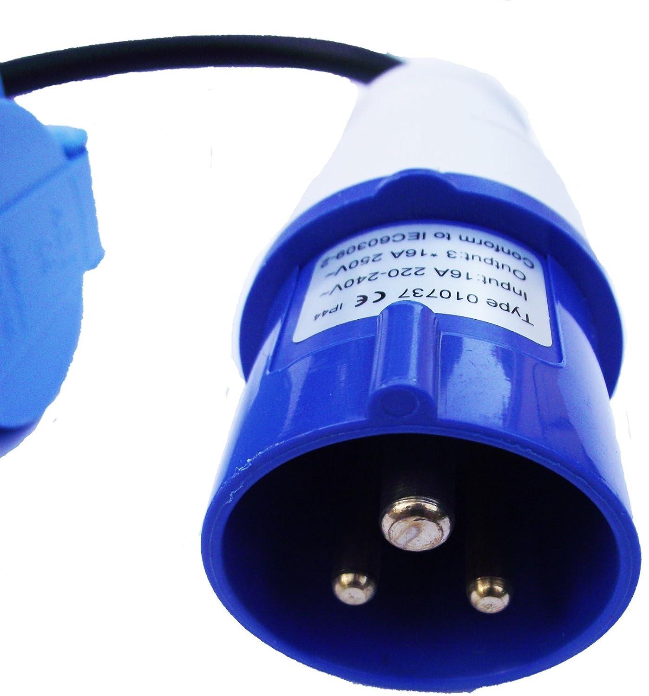 Uno de los 8 tipos de conector de cable de coches eléctricos: Cetac