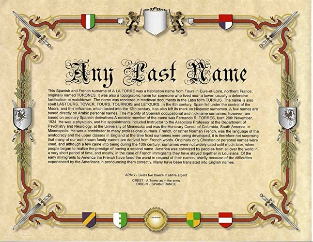 Amazon.com: Last Name Meaning - History Family Surname Print Artwork ...