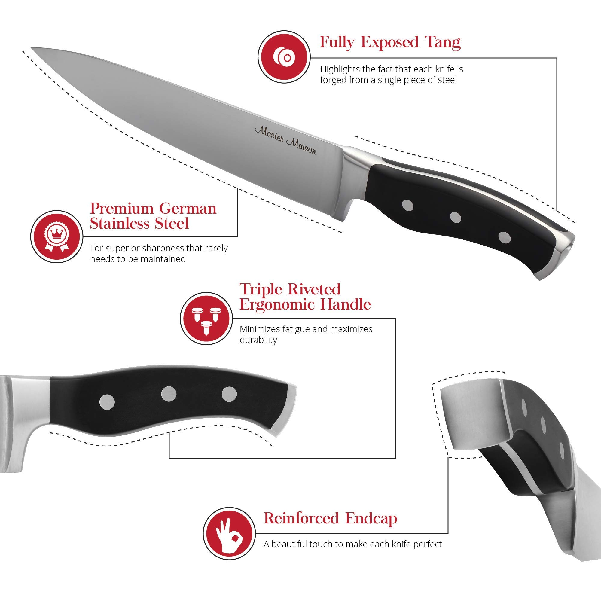 19-Piece Premium Kitchen Knife Set With Wooden Block | Master Maison German Stainless Steel Cutlery With Knife Sharpener & 8 Steak Knives by Master Maison (Image #8)