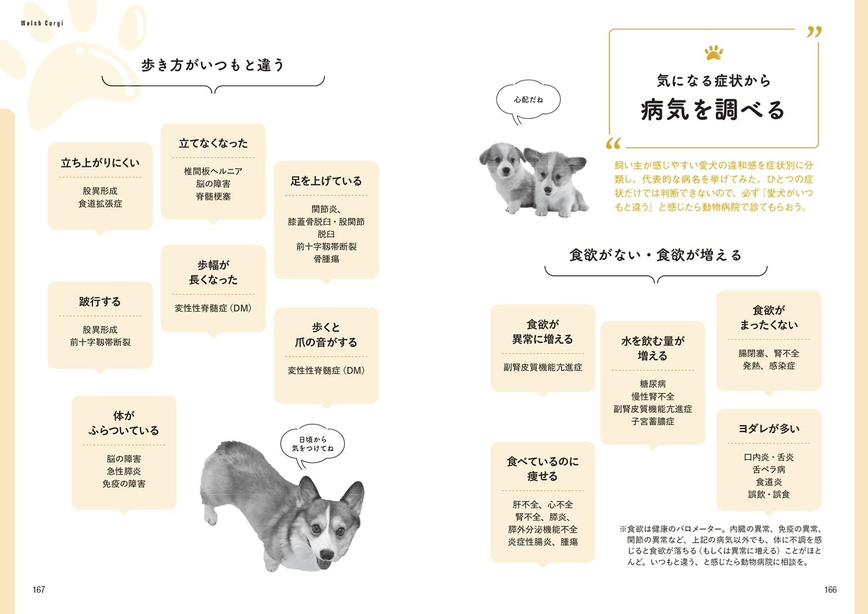 コーギー版 家庭犬の医学 の「病気を調べる」のページ