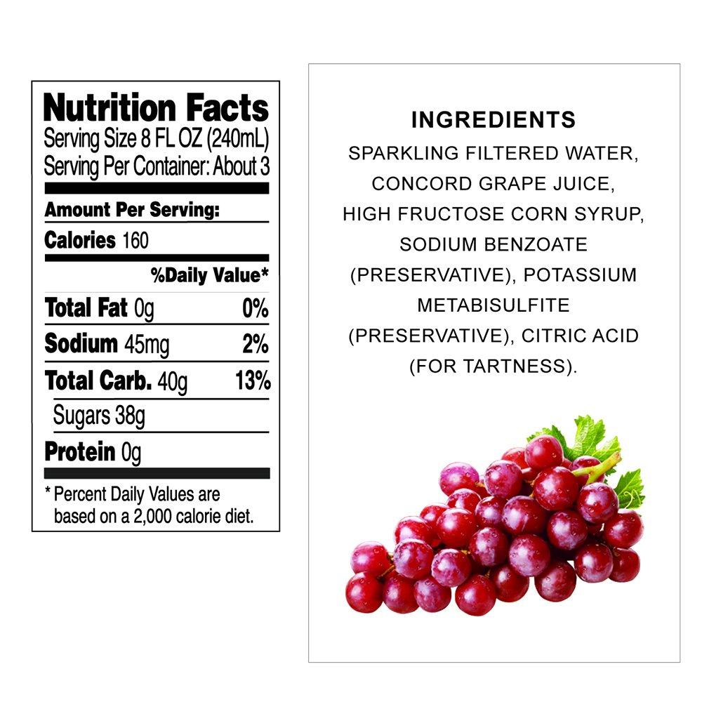 Grape Juice Nutrition Label