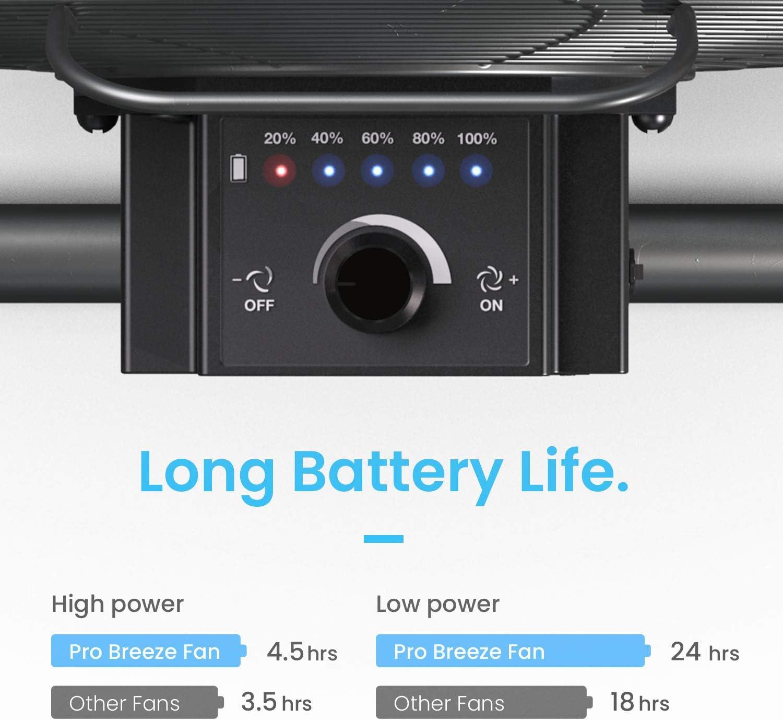 Port USB Pro Breeze Ventilateur de Sol Rechargeable de 30 cm Batterie 4h30 ou 24h et t/ête Ajustable Portable et Silencieux pour Le Gymnase Le Camping Utilisation int/érieure et ext/érieure