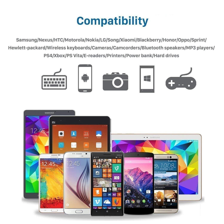 Amazon.com: Milletech Micro USB Splitter Cable USB 2.0 to ...