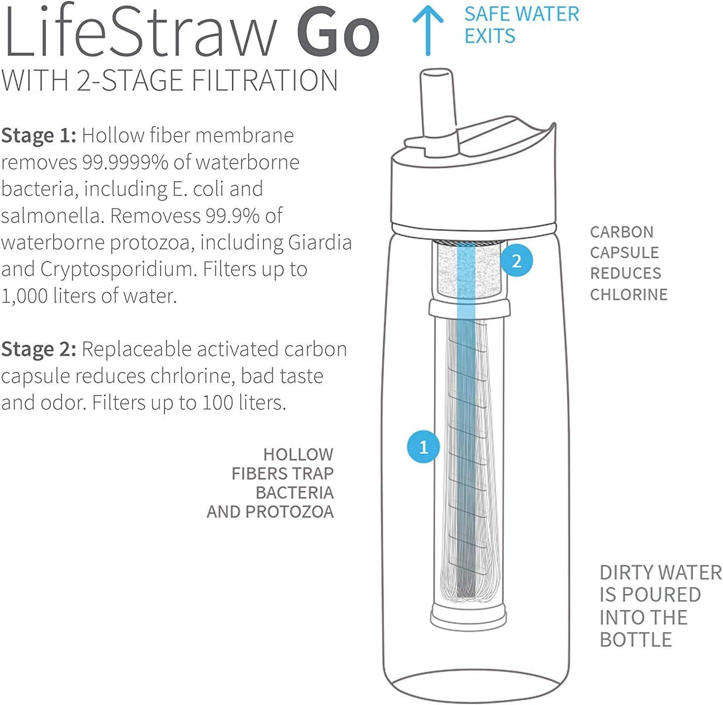 LifeStraw Go - Botella de agua con filtro integrado, Elimina bacterias y protozoos (1 unidad): Amazon.es: Deportes y aire libre