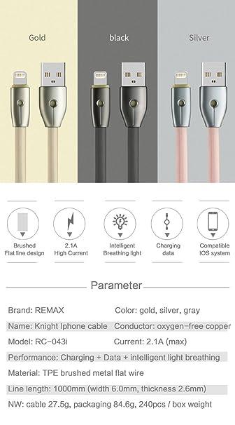Micro USB Cable, REMAX Premium Micro USB Cable de alta velocidad USB 2.0 a macho a Micro B sincronización y carga Cables para Samsung, HTC, Motorola, Nokia, ...