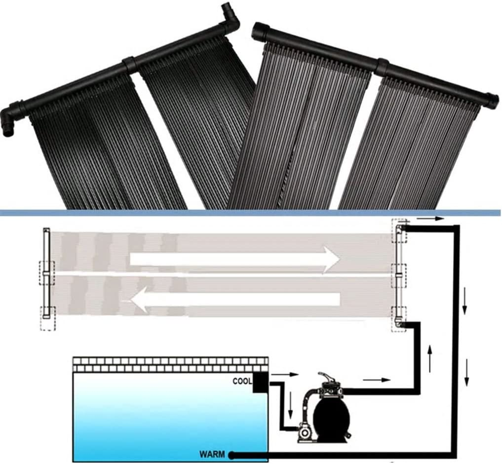 mewmewcat Panel Solar Calentador para Piscinas 2 Piezas 620 x 75 cm