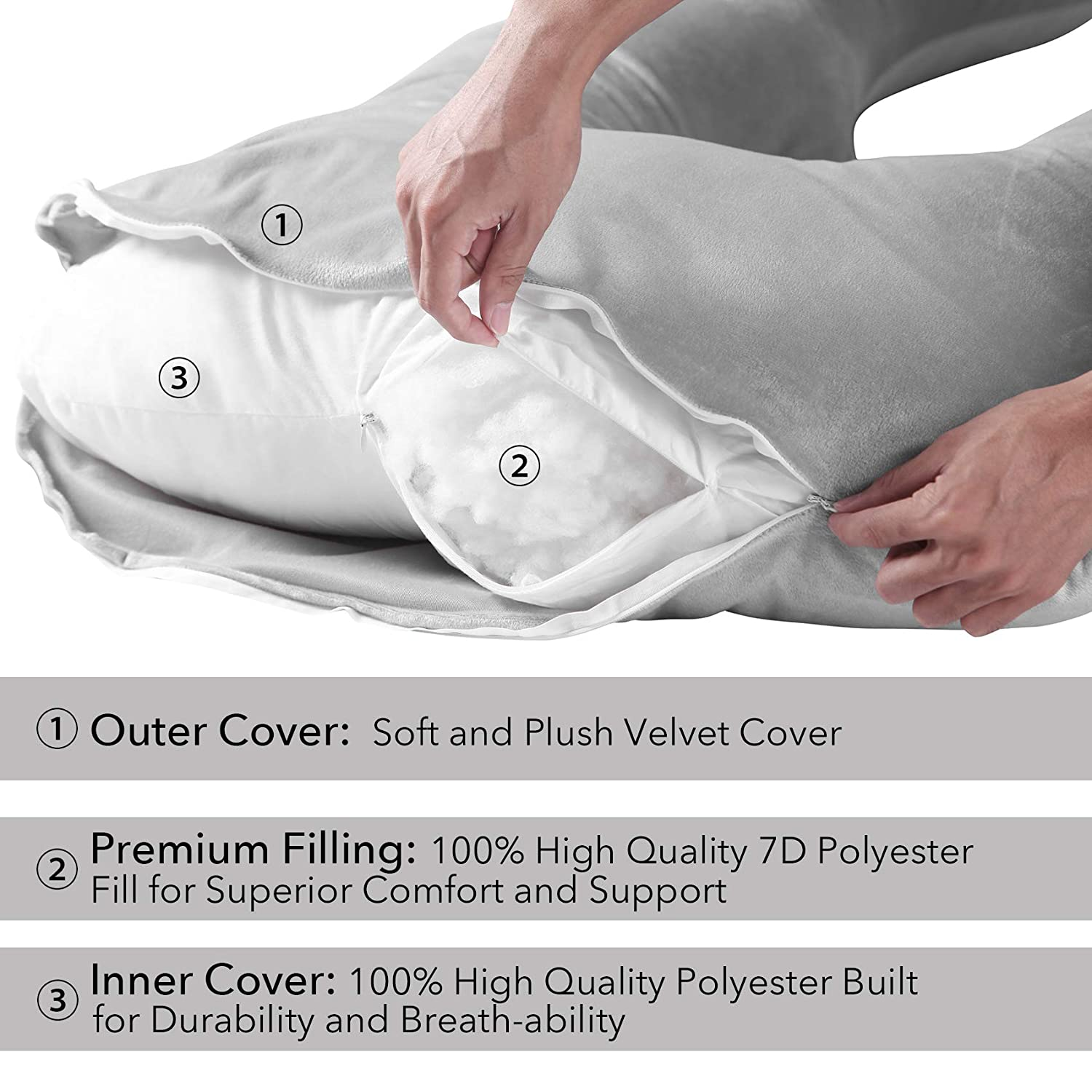 """Full Body Cover Pillow Hugging Nursing Pillow 55/""""x31/""""Size U-Shaped Maternity Pillow Fully Body U-Shaped Maternity Pillow for Pregnant Women MoMA Pregnancy Pillow Side Body Support Pillow"""