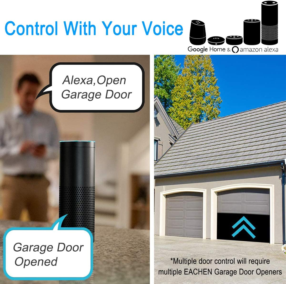 EACHEN Interruptor Inteligente WiFi Controlador de Puerta de Garaje Controlador, funciona con Alexa/Google Home/IFTTT, TUYA/Smart Life APP: Amazon.es: Bricolaje y herramientas