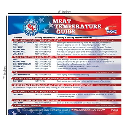 amazon com best magnetic meat temperature guide chart for outdoor