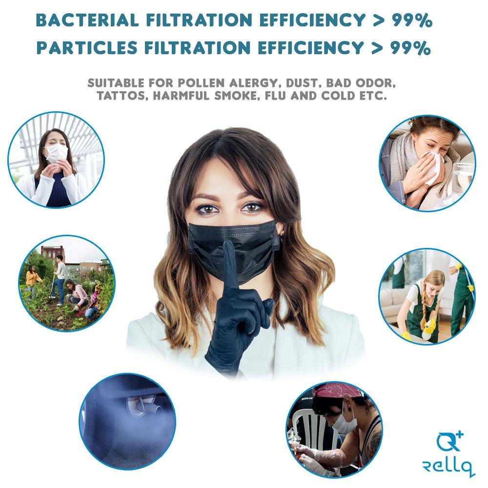 RellQ Disposable Earloop Surgical Mask Medical Dental Face Flu Mask, Premium Soft Four Layer (3 Ply + Carbon Filter) Hypoallergenic Immune System Protection, 60 Pcs + 5 Face Mask for Kids, Black Color