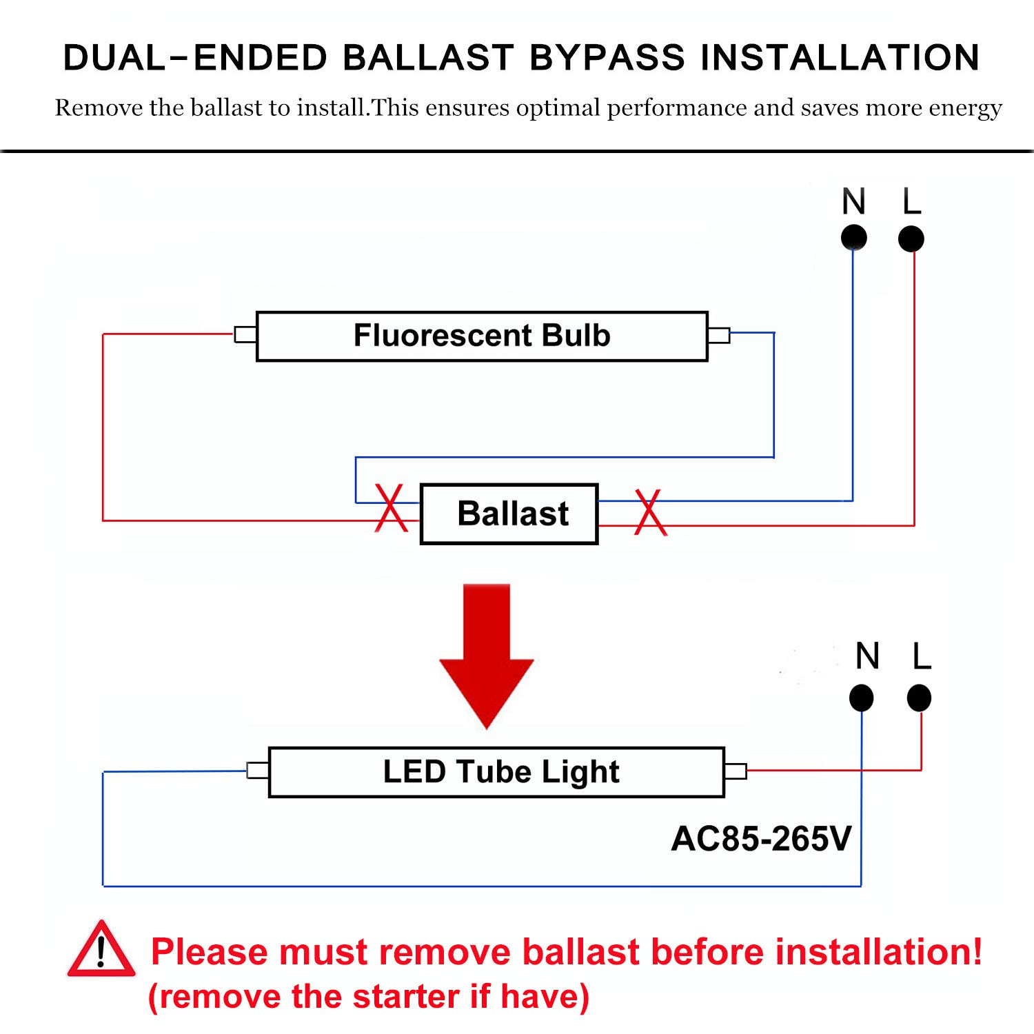 Wiring A Ballast Bypass Fluorescent Light Great Installation Of T8 Bulbs Diagram Cnsunway Lighting T10 T12 Led Tube 8ft 45w 100w Rh Amazon Com Electronic