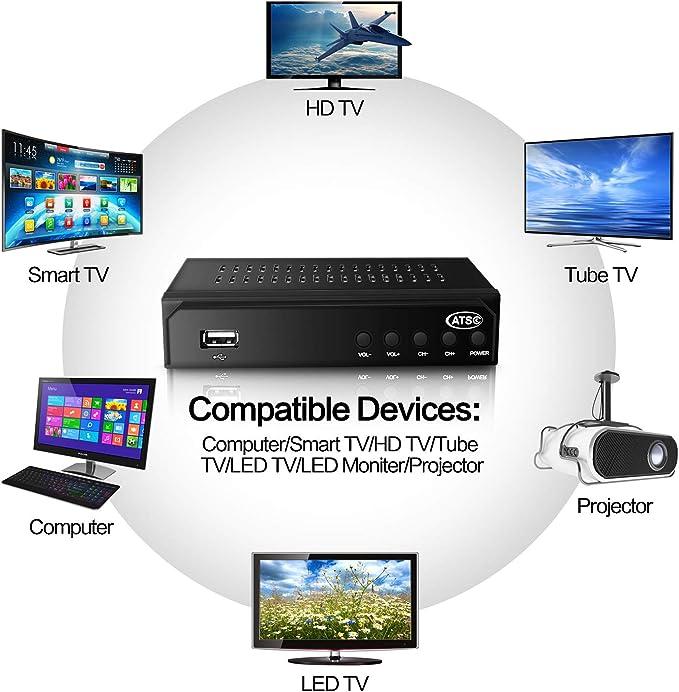 Epoch Making - Convertidor Digital para TV analógica en Vivo (1080p, Multifuncional, HD, Digital, sin Canal): Amazon.es: Electrónica