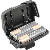 Petzl ACCU Reactik Headlamp AAA battery holder with Batteries
