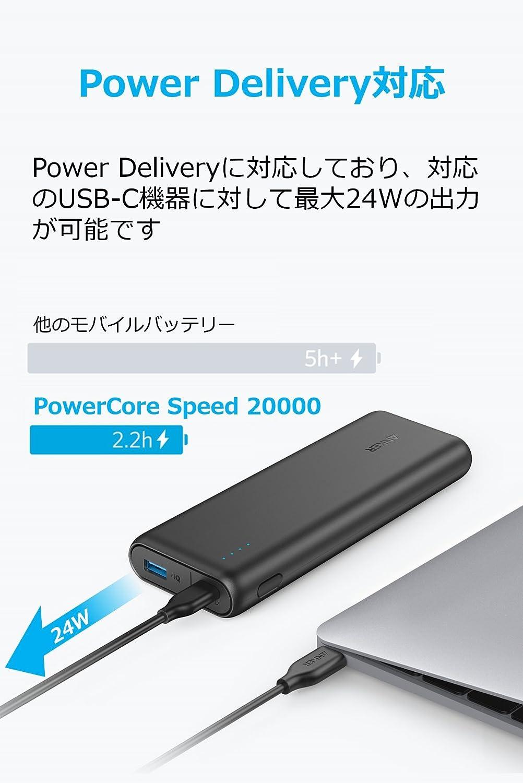 驚くべき軽量さの超大容量バッテリー「PowerCore Speed 20000 PD」