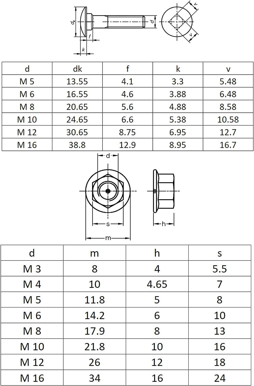 25 St/ück | DIN 603 Vollgewinde mit Vierkantansatz Sechskantmutter mit Flansch DIN 6923 BiBa Schrauben Schlossschrauben Flachrundschrauben M6x12//12 Torbandschrauben Edelstahl A2 V2A