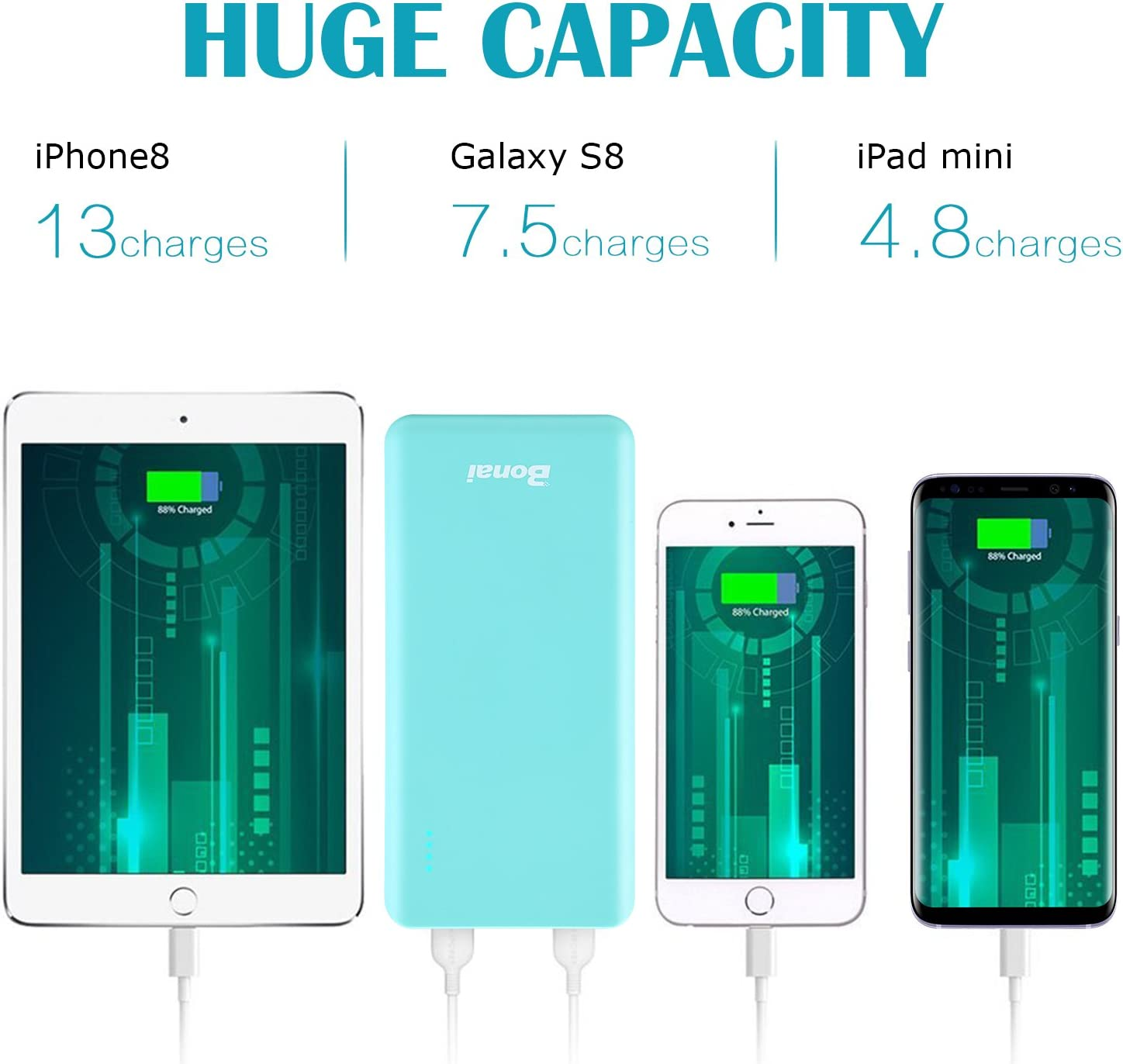Portable Charger 30000mAh, Ultra High Capacity, Flashlight, Outdoor, A-Mint