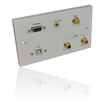 CDL Micro Proyector/Monitor de Pizarra interactiva/Placa de ...