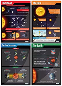 """Earth, Sun, Moon & Seasons - Set of 4 Posters   Science Classroom Posters   Gloss Paper Measuring 33"""" x 23.5""""   School Posters for Students & Teachers   Educational Charts, by Daydream Education"""