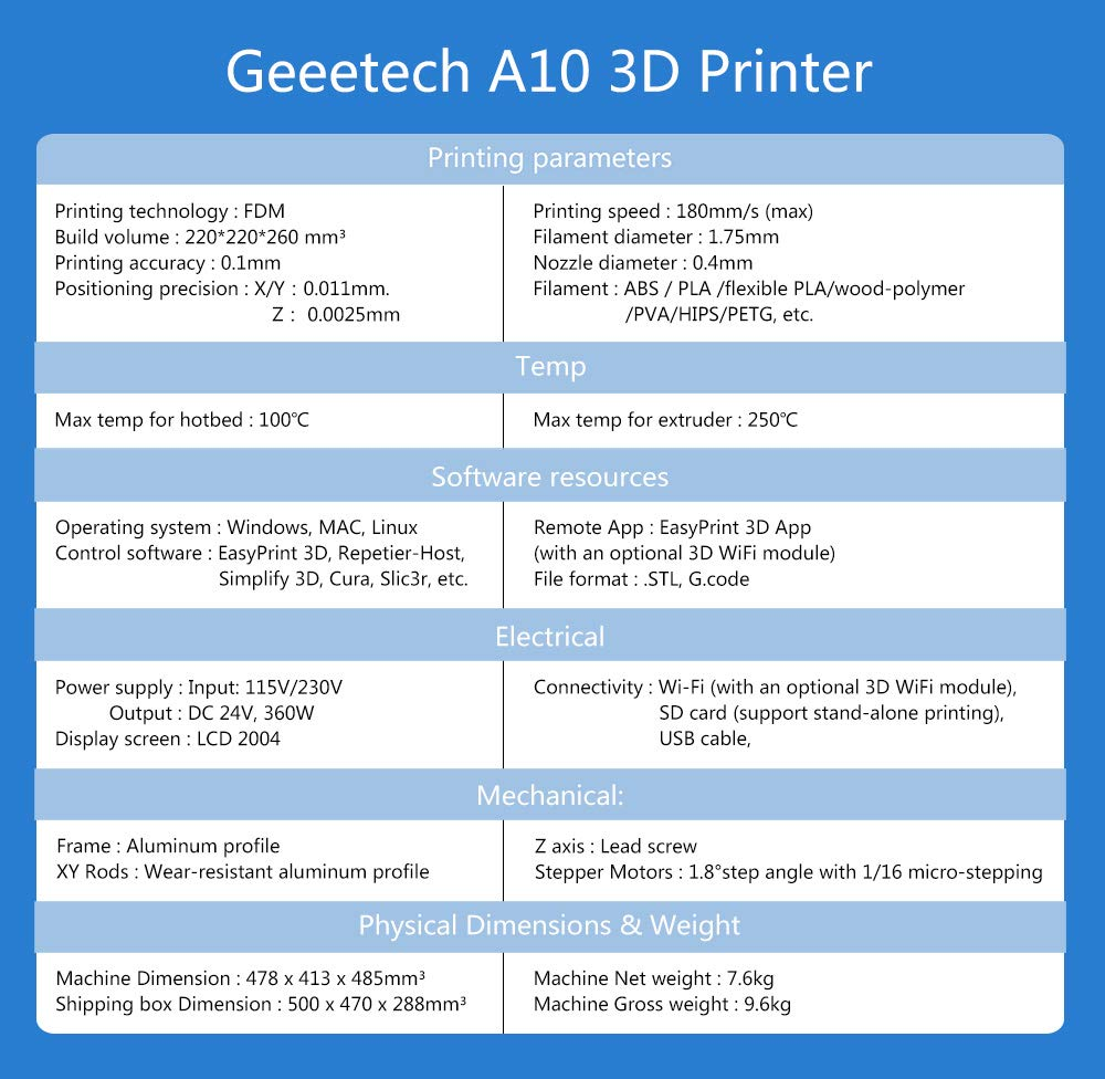 Geeetech® - Impresora 3D A10, aluminio, Prusa I3, impresora 3D ...