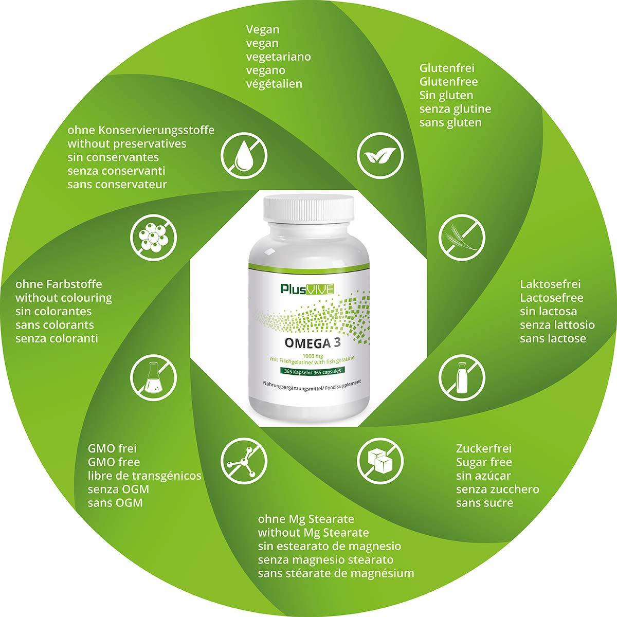 Plusvive - 365 cápsulas de omega 3 con recubrimiento de gelatina ...