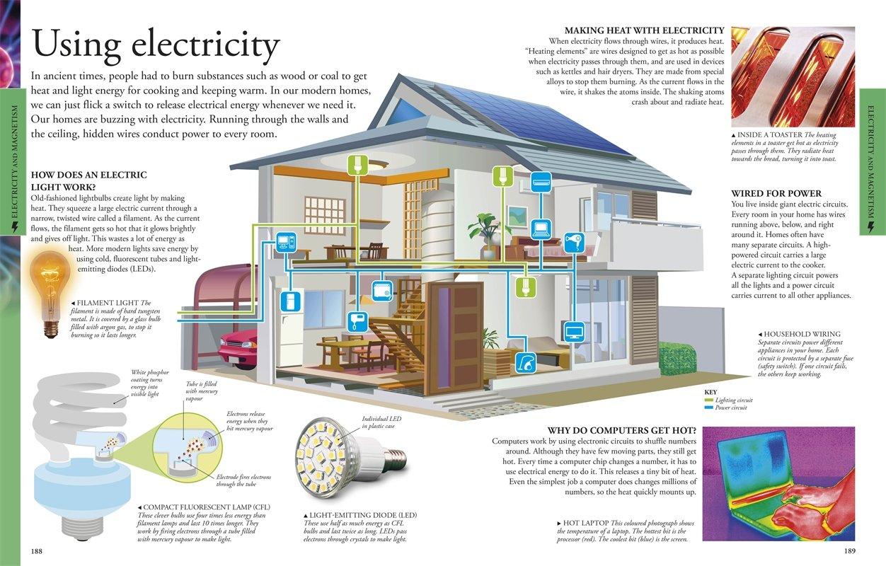 Science A Visual Encyclopedia Dk Publishing Books House Wiring Light Circuits