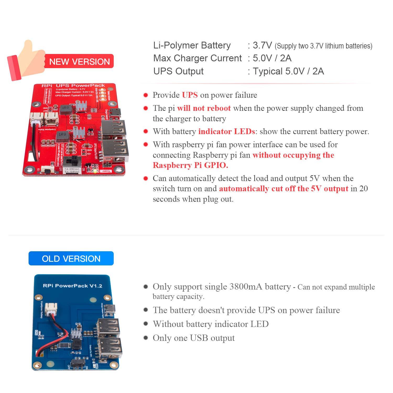 3B, Miuzei Raspberry Pi 3B USB Acrylic Case 3B+ Battery Pack Expansion Board
