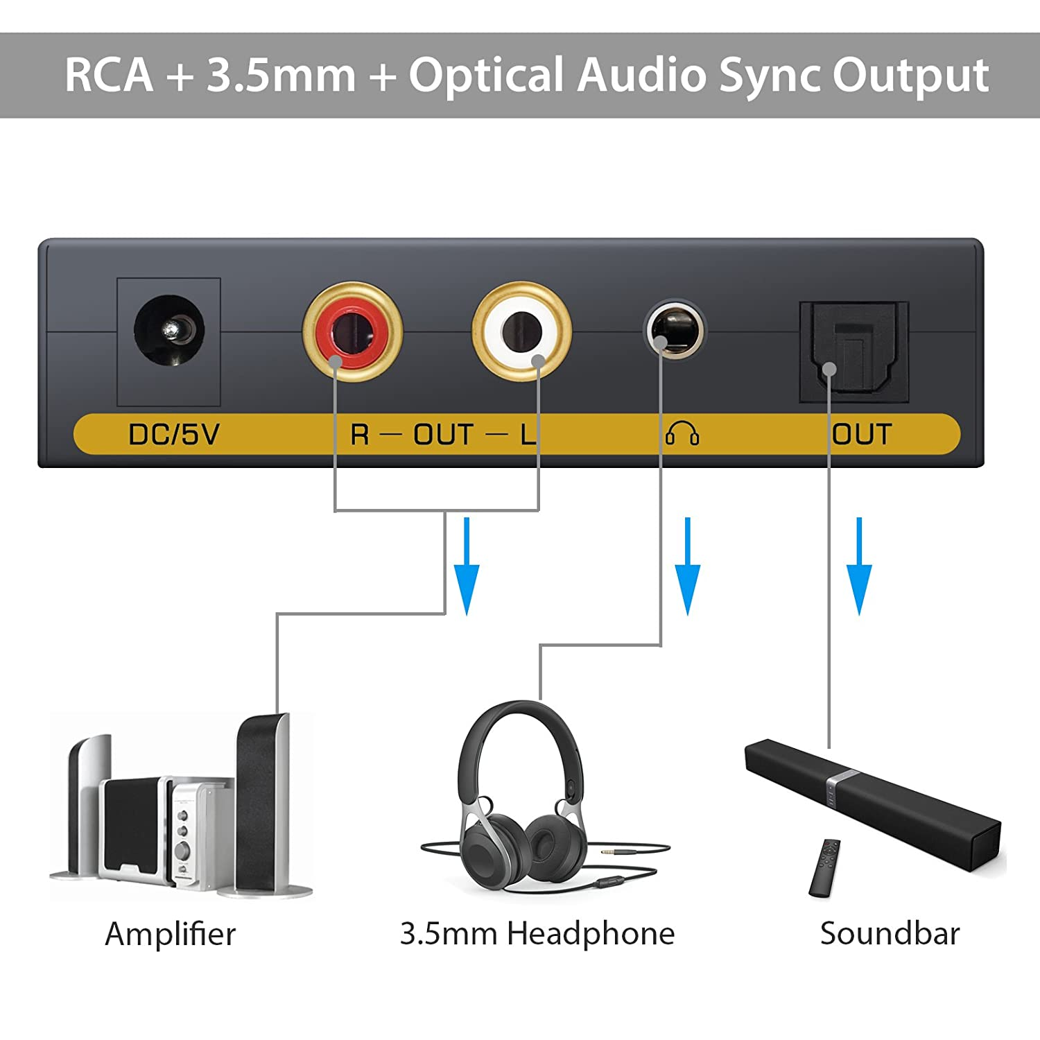 DAC Converter Digital Coaxial Optical SPDIF Toslink to Analog Stereo Audio RCA L//R and 3.5mm Jack with Optical Switcher Audio Adapter