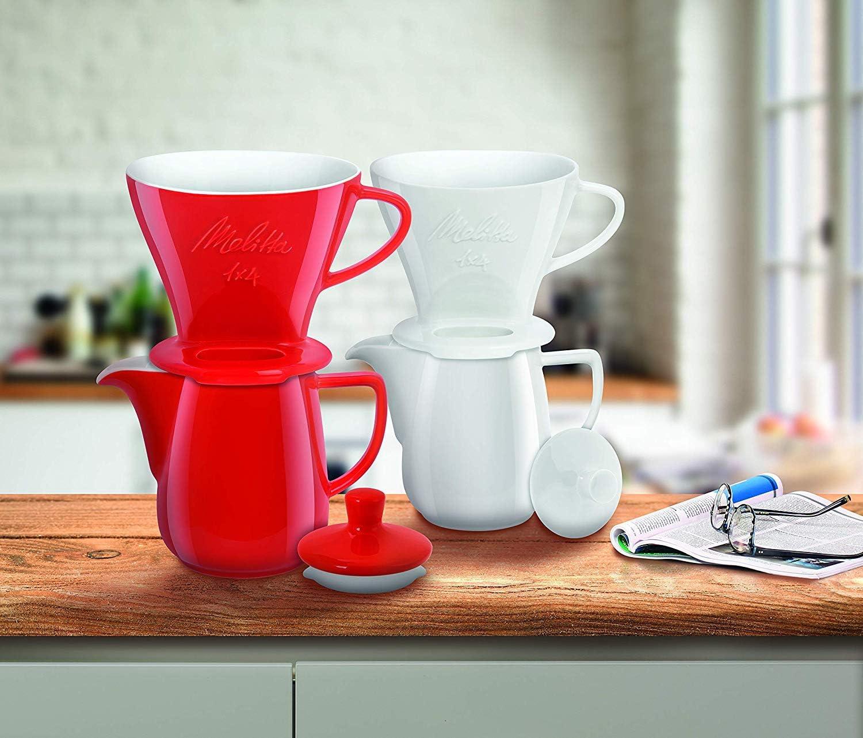 Kaffeesatz als Dünger - 5 Vorteile & praktische Tipps 3