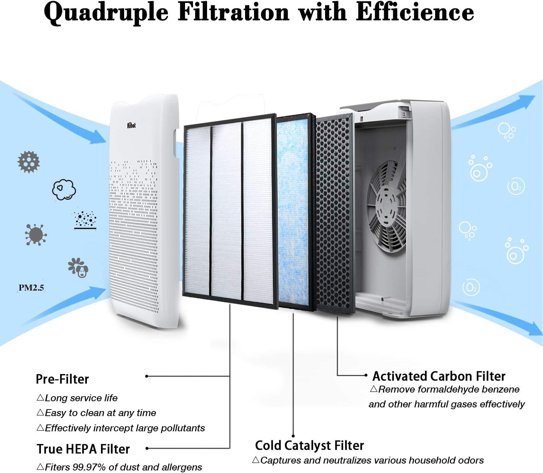 4 Livelli di Filtrazione VS Ultra Silenzioso 4 Velocit/à del Vento AIIBOT Purificatore dAria Anione 99,97/% Batteri//Odori//Allergeni//Gas Nocivi Sostituzione Filtro Promemoria Automatico