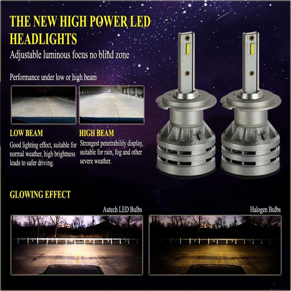 Chemini H1 LED Headlight Bulbs High Bright COB Chip 6000K White 60W Focus Low Beam//High Beam Light 1:1 Halogen Bulb Design