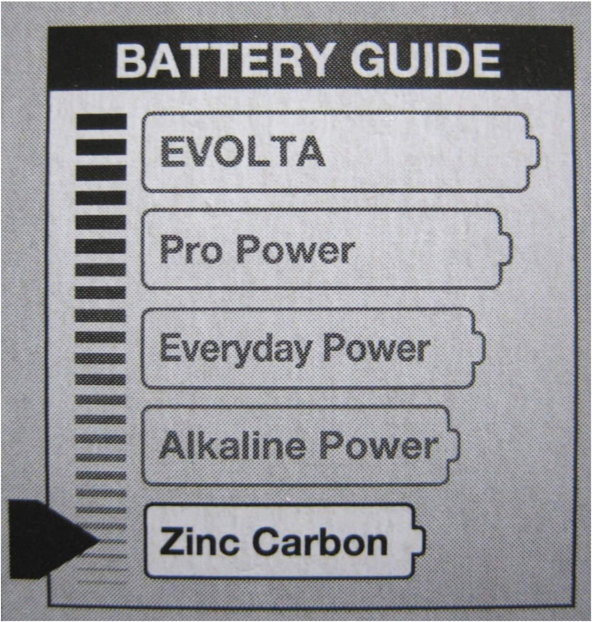 Panasonic Aa 2917 Zinc R06r0 Special Power Battery Elektronik