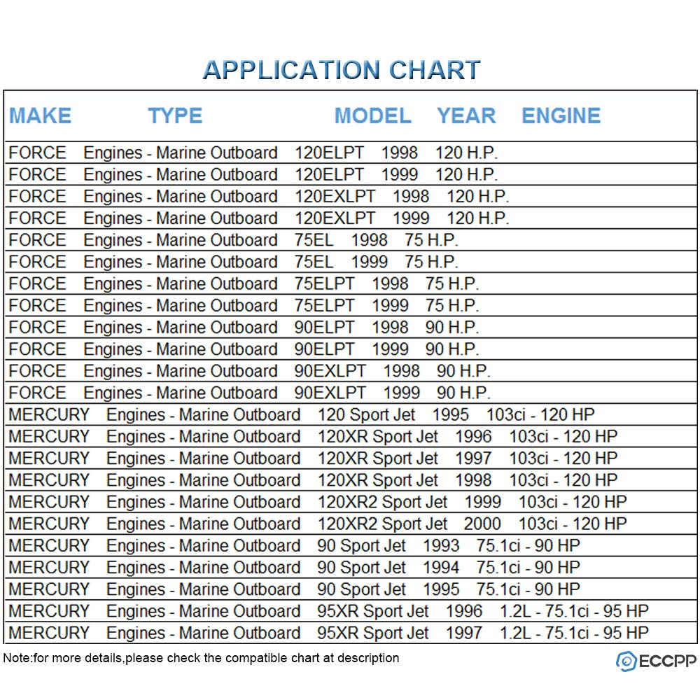 75ELPT 90EXLPT 1998 1999 5761 5734 053757-5211-1721173 75EL Marine Outboard 120ELPT Starters ECCPP fit for Force Engines 120EXLPT 90ELPT