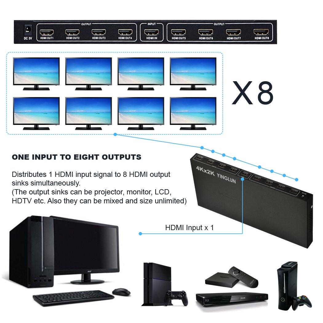 Yinglun HDMI divisor 1 entrada 8 salida 8 puertos 4 K amplificador apoyo 3d versión 1.4b, 3840 x 2160/30Hz: Amazon.es: Electrónica