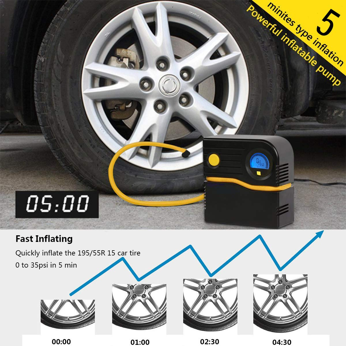 12V DC 150PSI Portable Air Compressor Tyre Inflator Auto Tire Pump WindGallop Car Air Pump Digital Display UP for Car Bicycle and Other Inflatables
