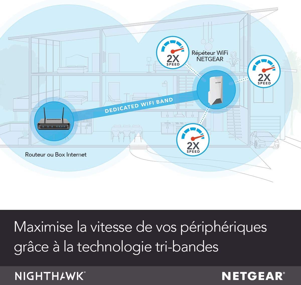 - Couvre jusqu/à 100 m/² et supporte 20 appareils gr/âce /à un amplificateur de signal Wifi Dual Band AX1800 et /à litin/érance intelligente R/ép/éteur Mesh WiFi 6 NETGEAR EAX20 jusqu/à 1,8 Gbit//s