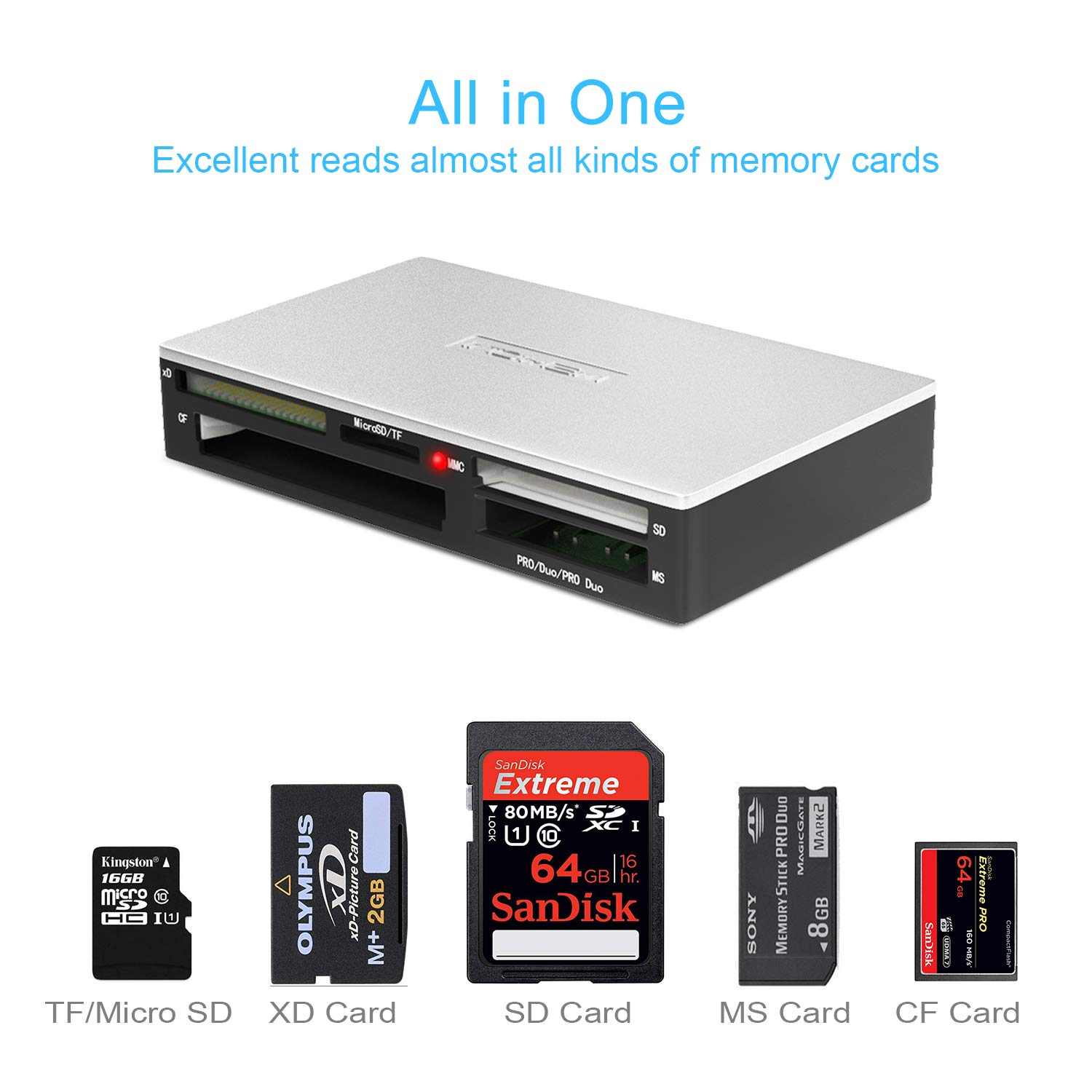 INDMEM Portable SD Card Reader Writer USB 3.0 All-in-1 Read 5 Flash Memory Cards Simultaneously Universal Adapter Multi Hub For CF, Micro SDXC, Micro ...