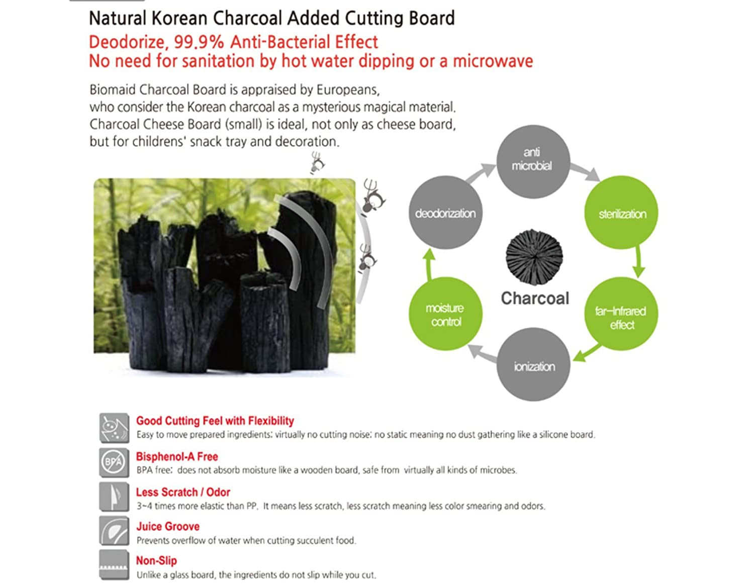 Plastic Cutting Board Antibacterial Charcoal Circuit Boardflexible Boardlow Cost Flexible Product Mat Chopping Nonslip Size 15 X 10 Kitchen Dining