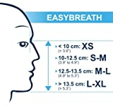 TRIBORD SUBEA EASYBREATH (2019 Version) Full FACE
