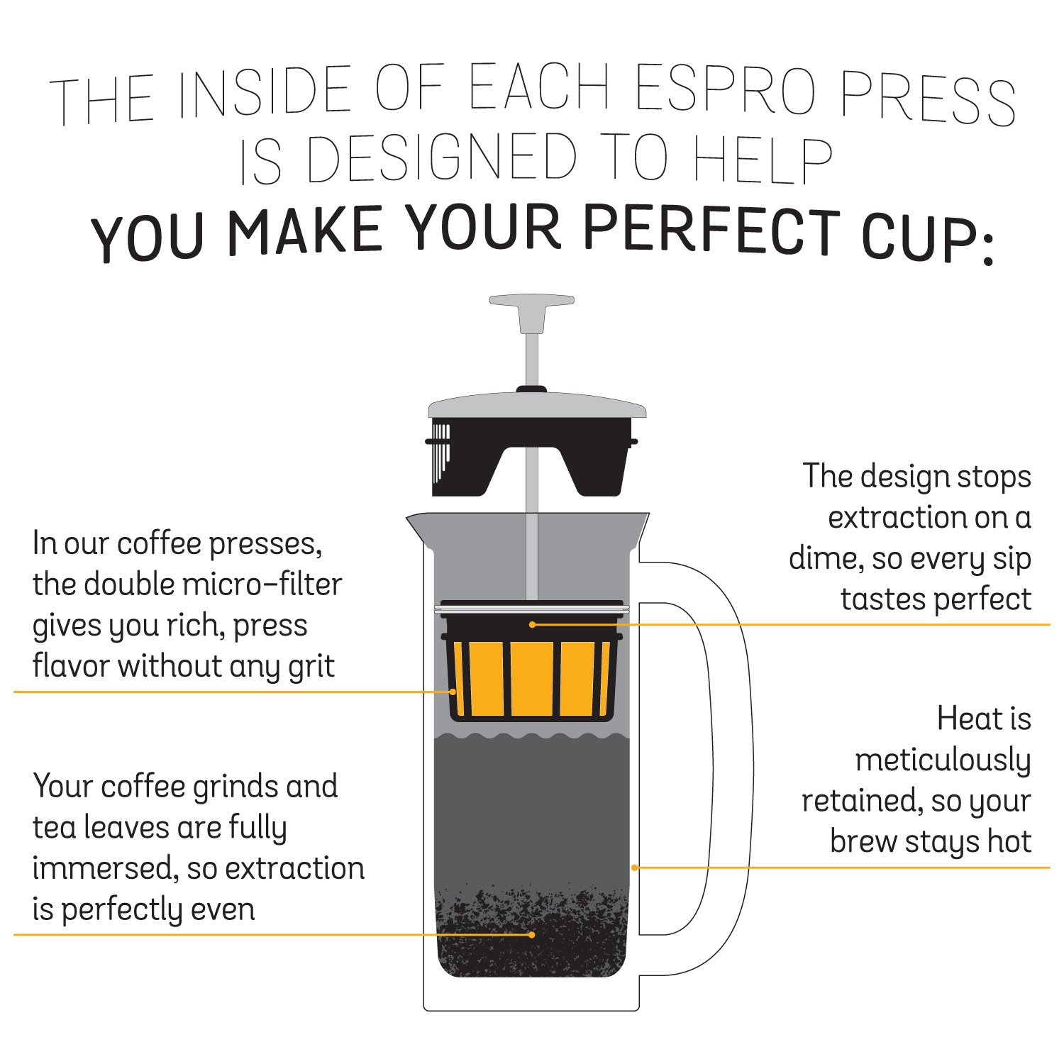 Espro 1132C2-FFP P7 Coffee French Press, 32 Ounce, Brushed Stainless Steel by Espro (Image #5)