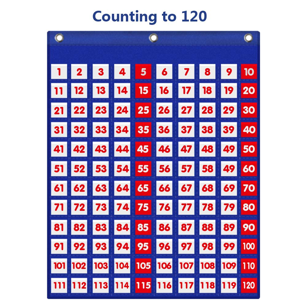Eamay Hundred Pocket Chart / Counting 1-120 Numbers Chart, with 120 Clear Pockets and 130 Colored Number Cards (120 Pockets)