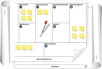 Vi-Board Business Model Canvas/Whiteboard: beidseitig beschreib- & abwischbares mobiles Whiteboard, einroll- & wiederverwendbar, Vorderseite: BMC Vorlage, Rückseite: Whiteboard, Gr.: ca. 85 x 118 cm