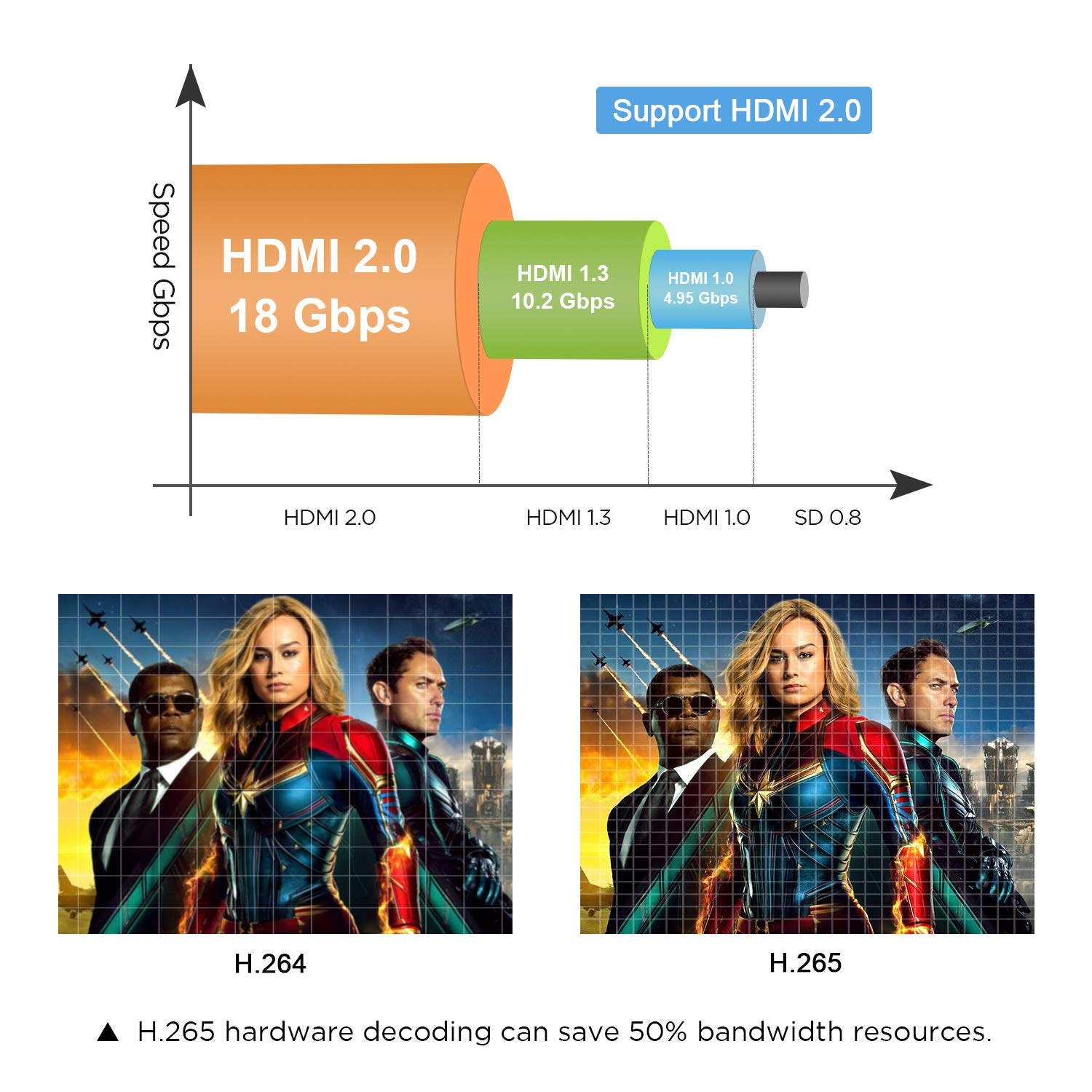 Android TV Box Globmall X1 Android 6.0 TV Box Marshmallow OS with Bluetooth 4.0 1GB RAM 8GB ROM Smart Tv Box S905X Supporting 4K Full HD Android Box 2.4GHz WiFi