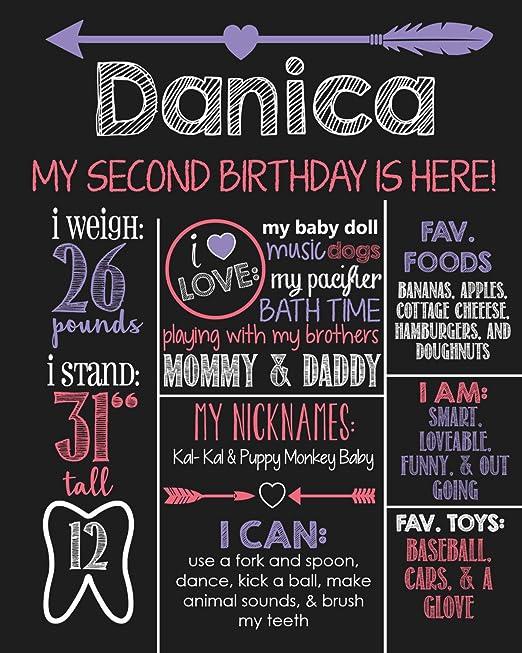 Dozili Pizarra de cumpleaños con diseño de Flecha: Amazon.es ...
