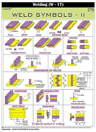 Jagruti Weld Symbols Wall Chart Technical Welding Education Pvc
