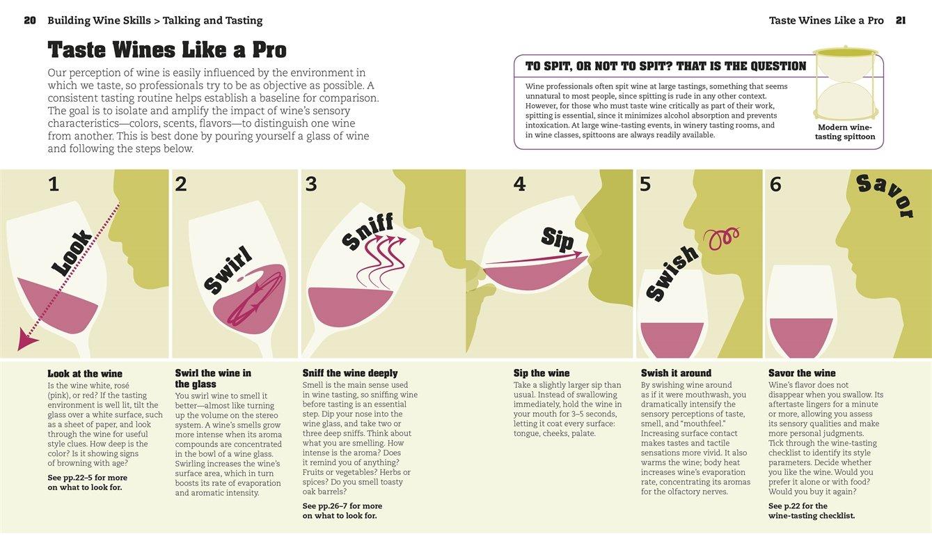 Wine Appreciation Course Wine Appreciation Course new photo