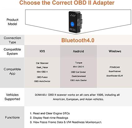 Kungfuren Obd2 Bluetooth 4 0 Adaptor For Iphone Ios And Android Obd2 Diagnostic Device Scanner Mini Car Obd Pro Obd Ii Diagnostic Tools Car Code Reader Auto