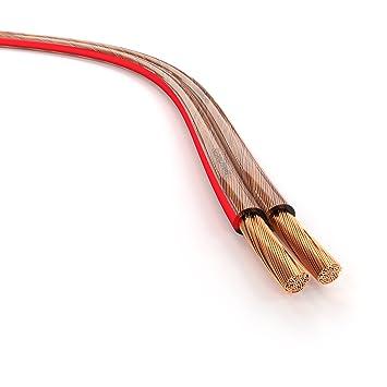 KabelDirekt - Lautsprecherkabel - 15m - - PRO Series: Amazon.de ...