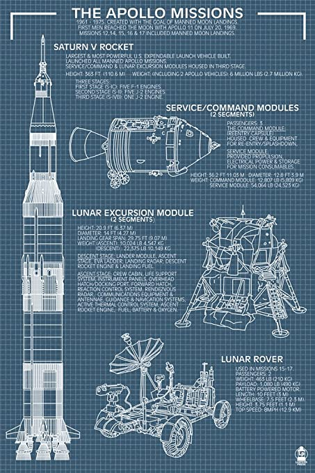 Amazon apollo missions blueprint 9x12 collectible art print apollo missions blueprint 9x12 collectible art print wall decor travel poster malvernweather