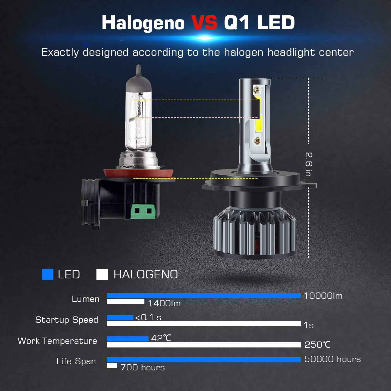 H4/HB2/9003 LED Faros Delanteros Bombillas de Coches 10000LM 6000K- 3 años de garantía: Amazon.es: Coche y moto